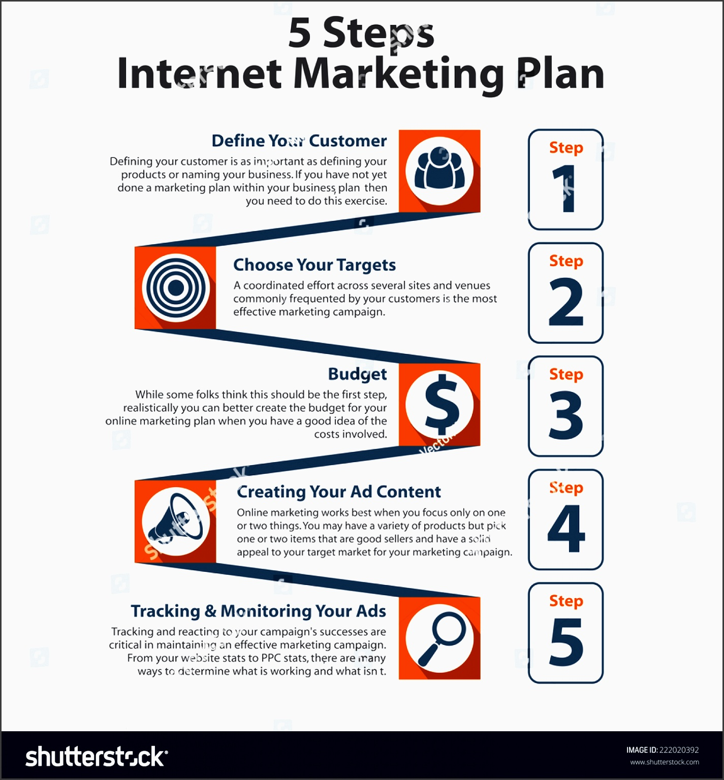 terraces style for the 5 steps internet marketing plan flat graphic design for internet marketing