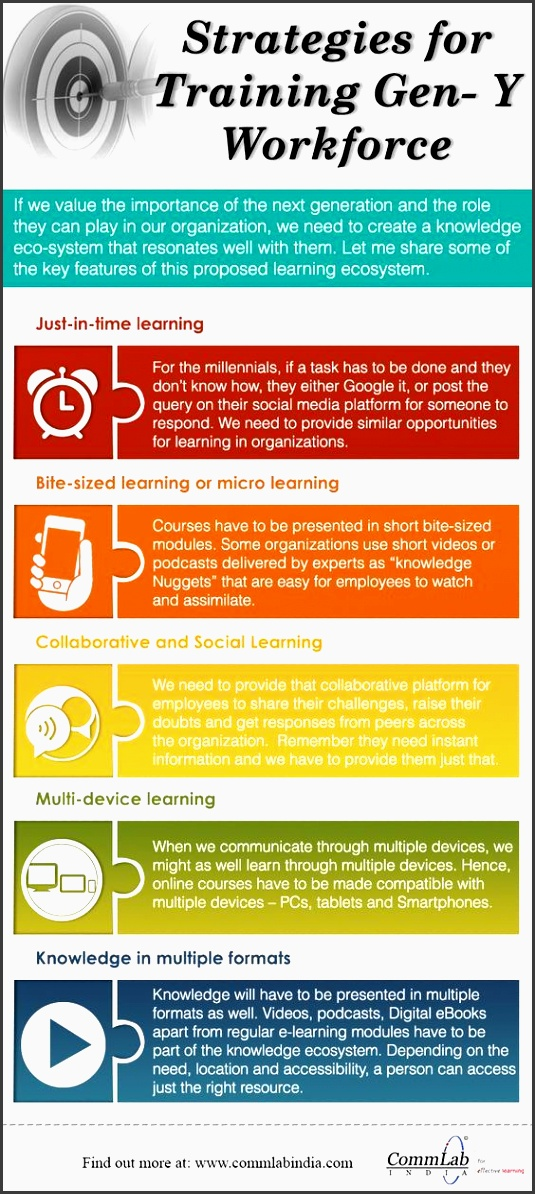 training your gen y staff a few useful tips infographic