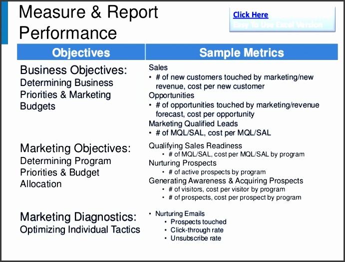 b2b marketing munications plan template v3 2013 8 728 cb