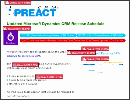 email marketing reports how dotmailer microsoft dynamics crm