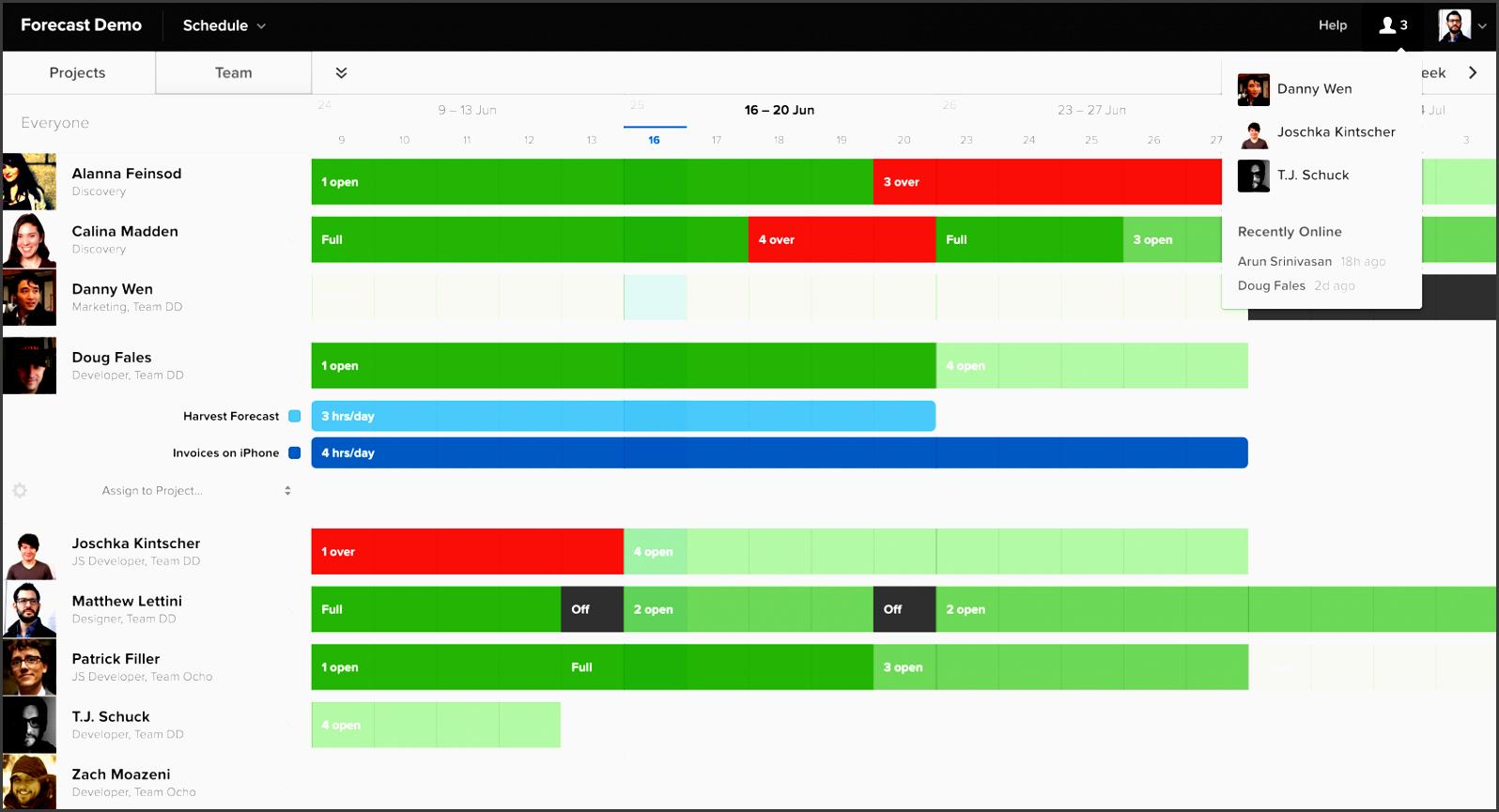 calendar for project team management harvest forecast