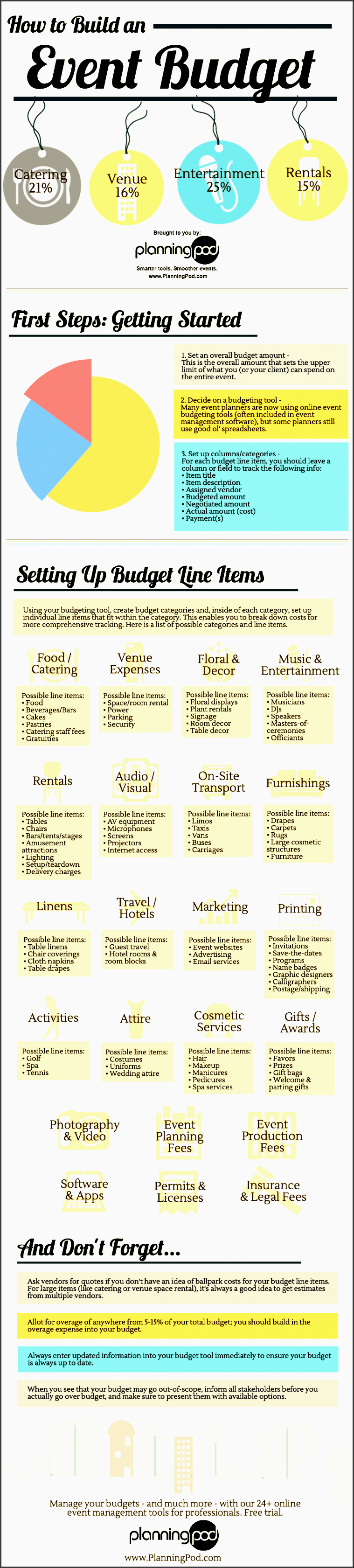 how to build an event bud infographic from planning pod useful for any student