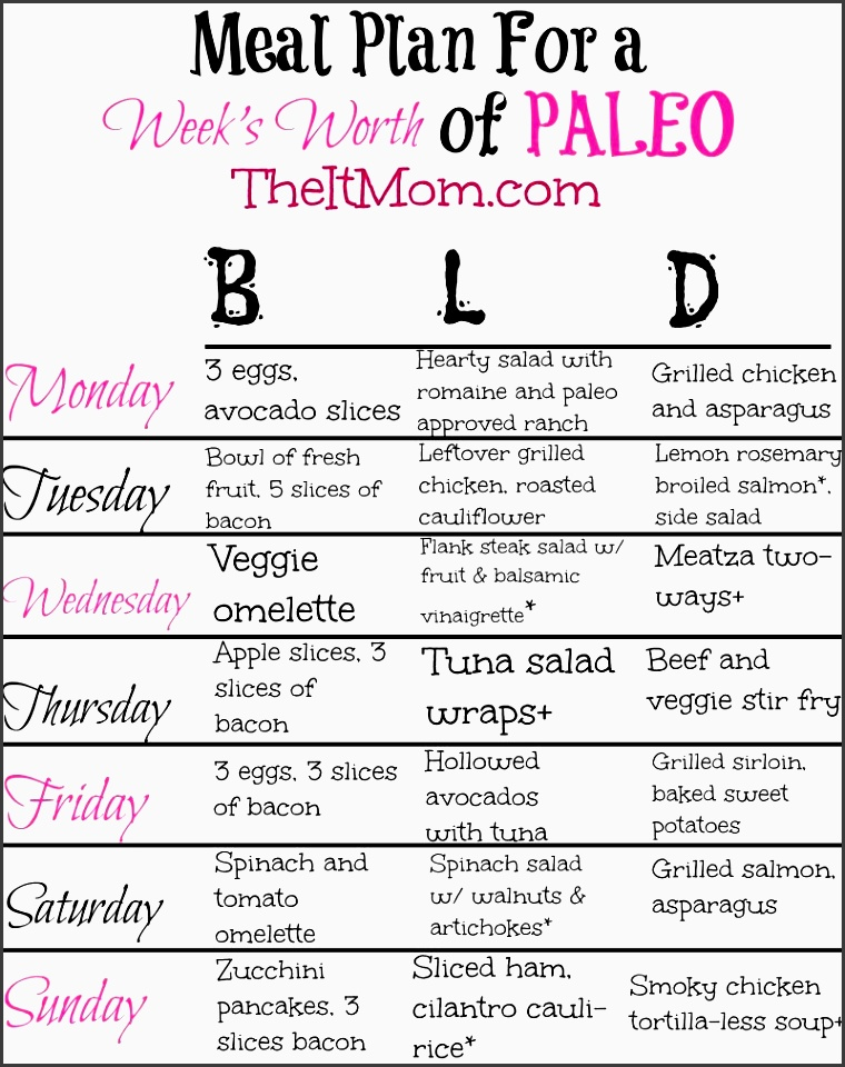 one week of paleo t meal plan