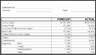 5 sales log templates