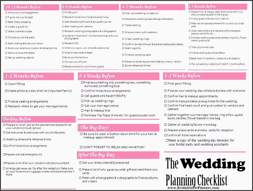 wedding planning checklist from