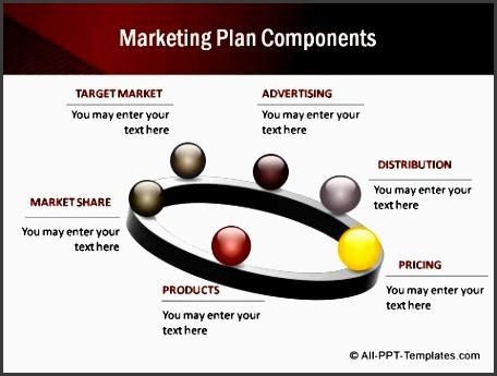 marketing strategy presentation template powerpoint marketing strategy template