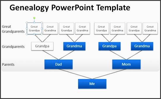 genogram powerpoint