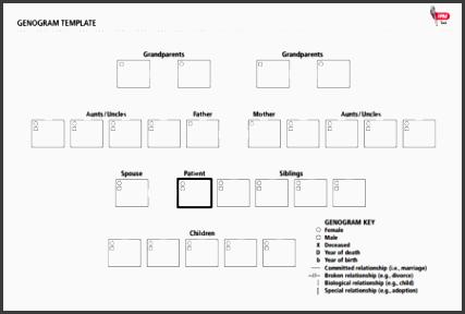 family practice management genogram template
