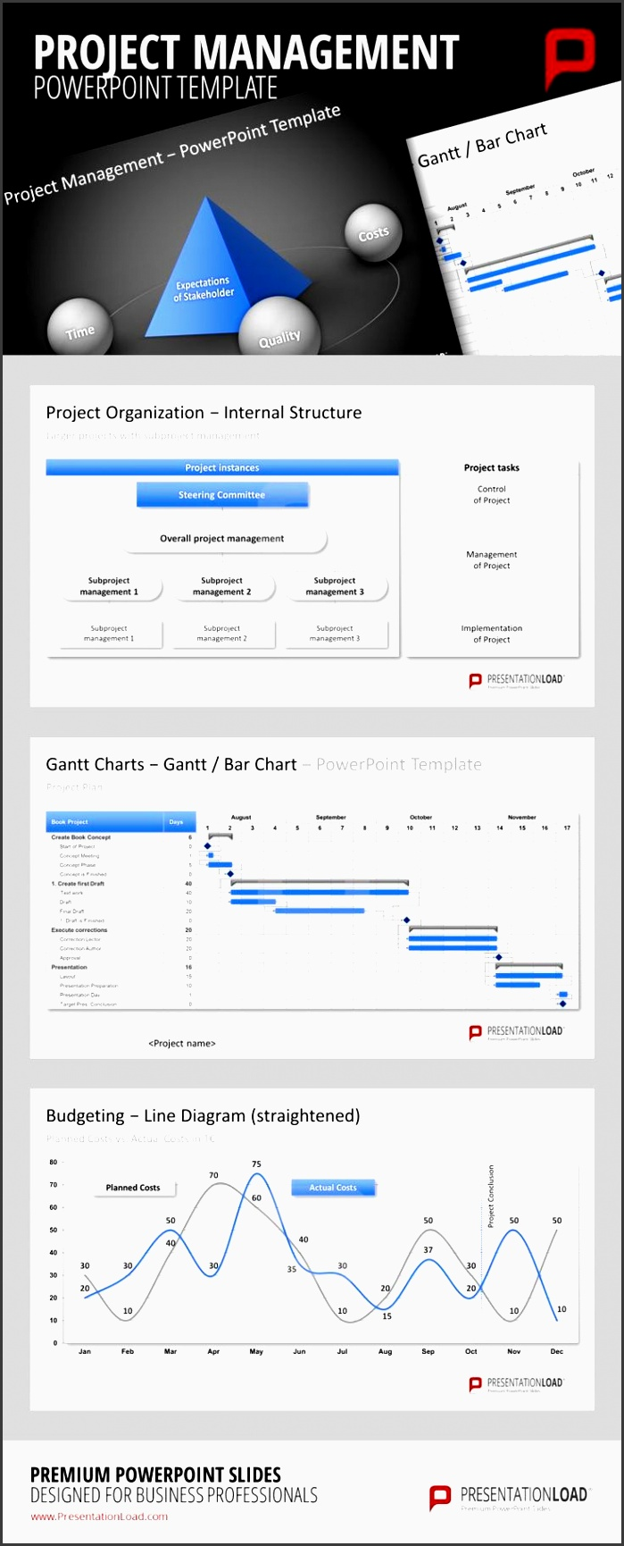project management powerpoint templates for the planning defining managing and controlling of projects