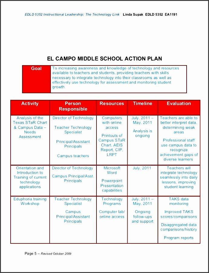 school improvement action plan template school action plan goal to