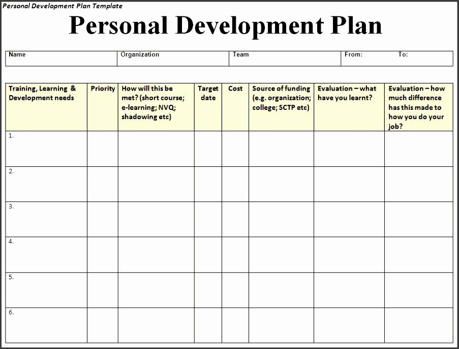 personal development plan 2