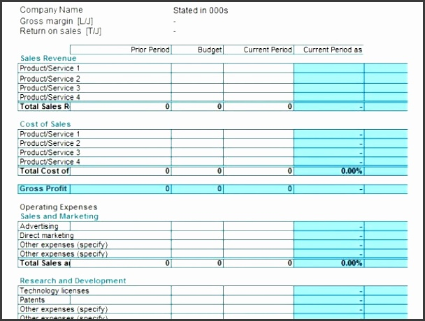 what is a profit and loss statement profit loss statement template