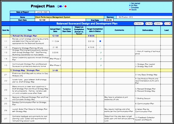 5 best project plan templates free and premium templates pertaining to