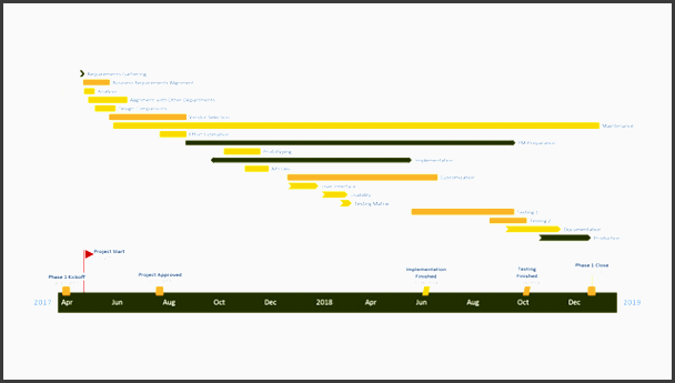 project template project management plan template made with gantt chart maker