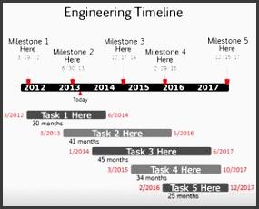engineering timeline powerpoint template