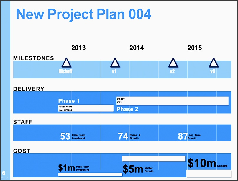 new project plan template powerpoint infographics