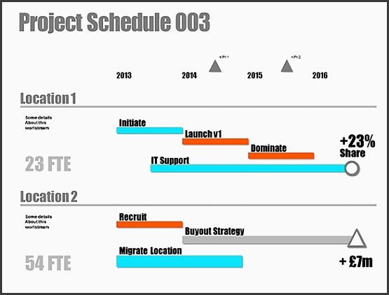 powerpoint project schedule template ppt