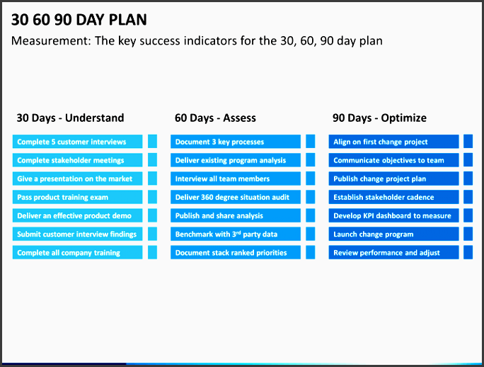 30 60 90 day plan ppt slide 16