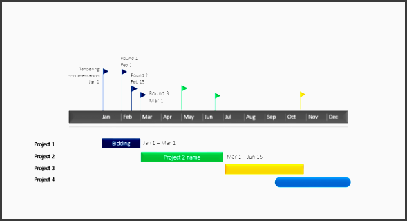 now below you ll find the gantt chart powerpoint template which is basically a bar chart that illustrates a project schedule