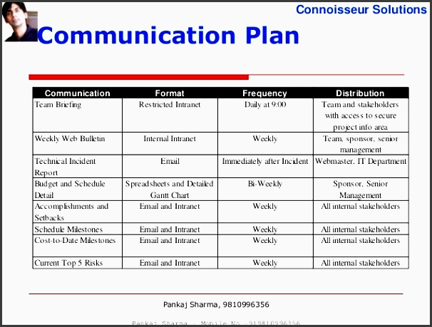 7 Project Team Communication Plan Template Sampletemplatess Sampletemplatess