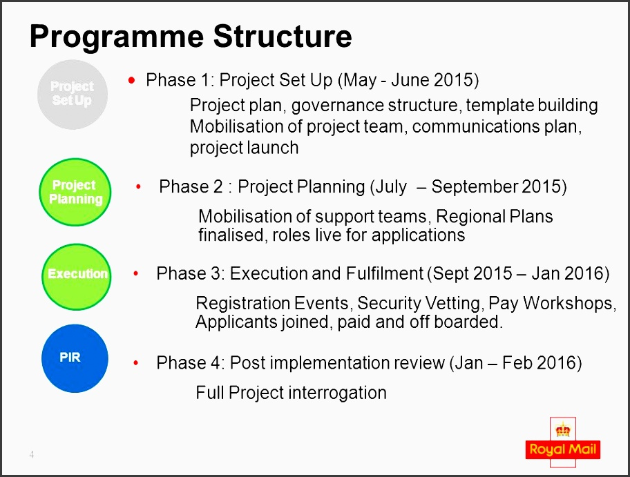 programme structure phase 1 project set up may june 2015 project plan