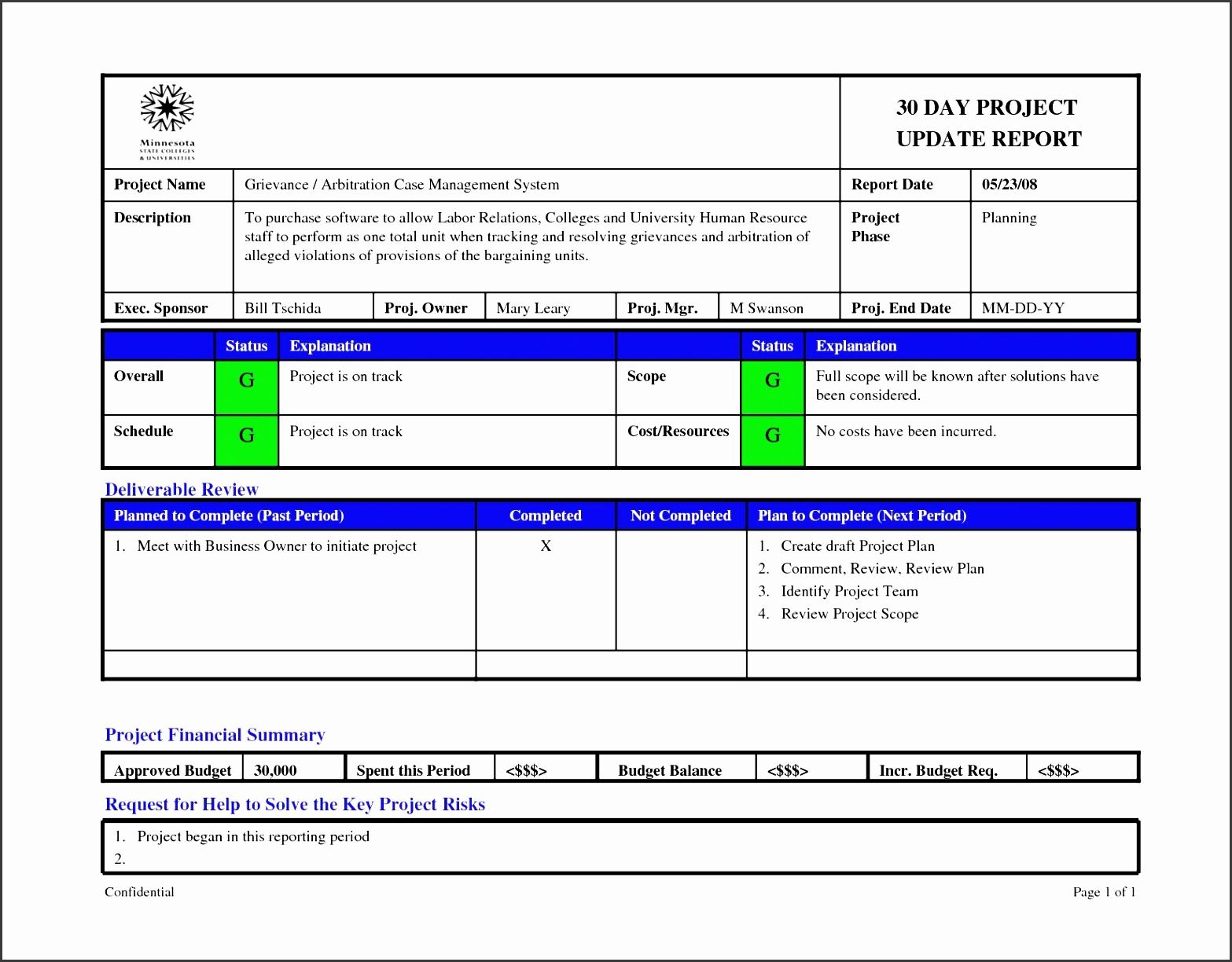 status report template powerpoint free business template throughout project weekly status report template ppt