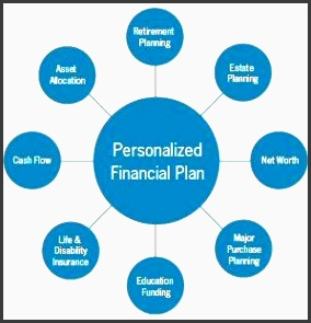 personalized or a customized financial plan is a must for every individual to counter the