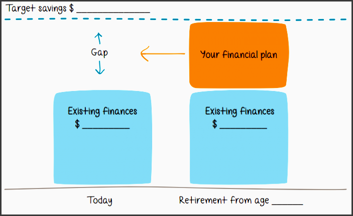 don t let the uncertainty of your finances make your retirement process a stressful experience we can help you to make this an easy and simple process