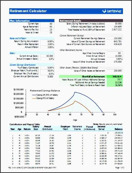 retirement calculator print preview