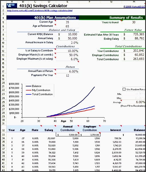 estimate how much you can save via your 401 k plan over time using this free excel template money management pinterest template 401k calculator