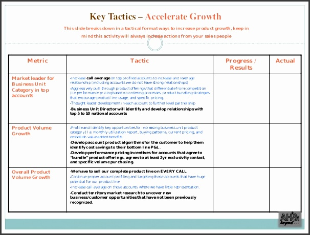 mercial excellence sales plan example