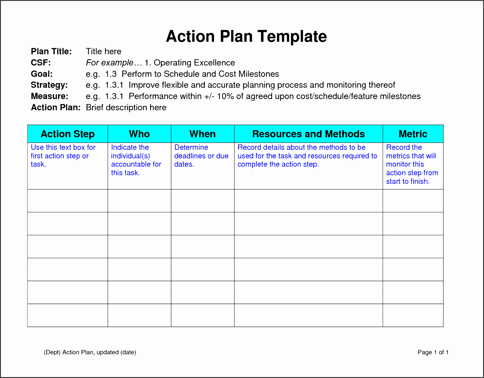 collection of solutions action plan template pdf for your sales plan format sample