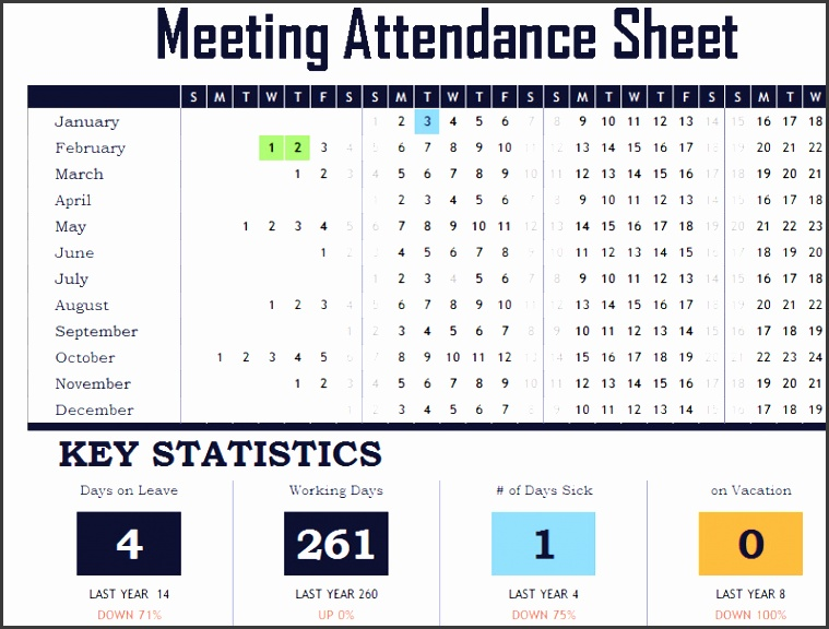 best meeting attendance sheet template