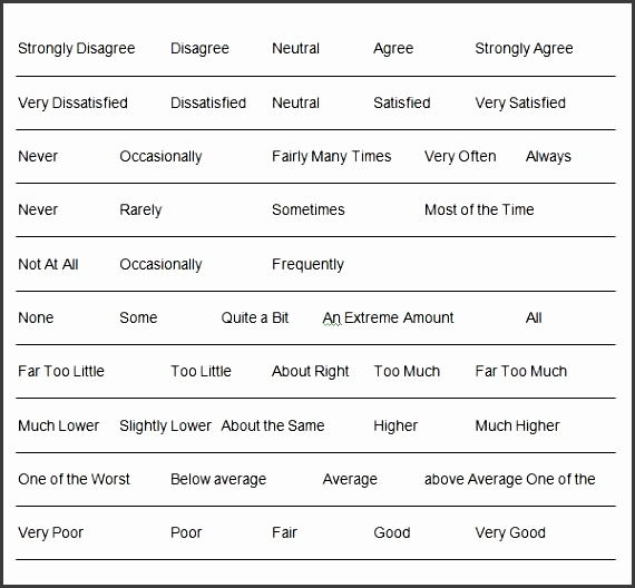 5 sample likert scale sampletemplatess sampletemplatess for Likert scale questions template