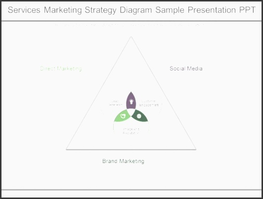services marketing strategy diagram sample presentation ppt services marketing strategy diagram sample presentation ppt 1