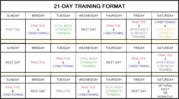 how to solve the dilemma of the 7 day training week fitness coaching