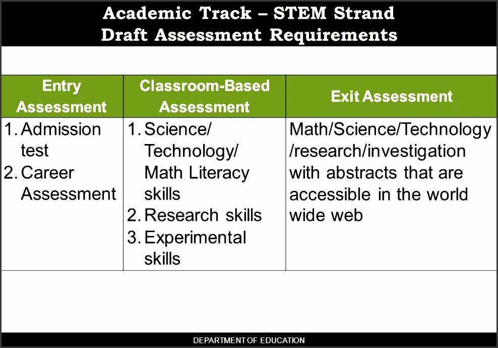 academic track stem strand draft assessment requirements