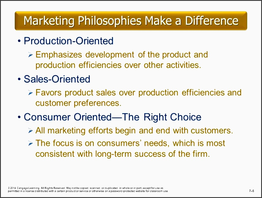 5 marketing philosophies