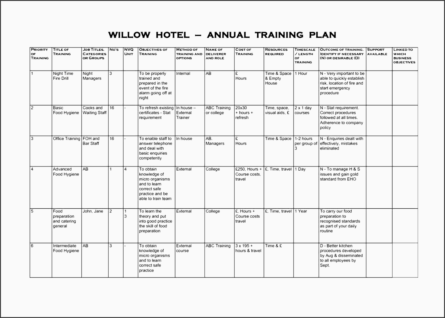 best business employee training schedule template excel training plan template best business free excel for scheduling