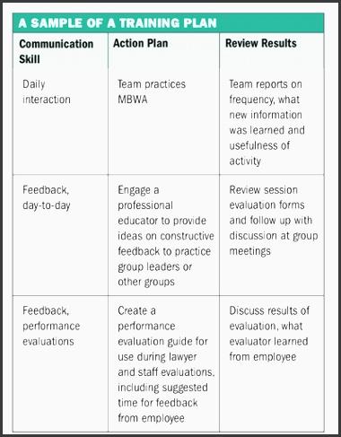develop a training plan
