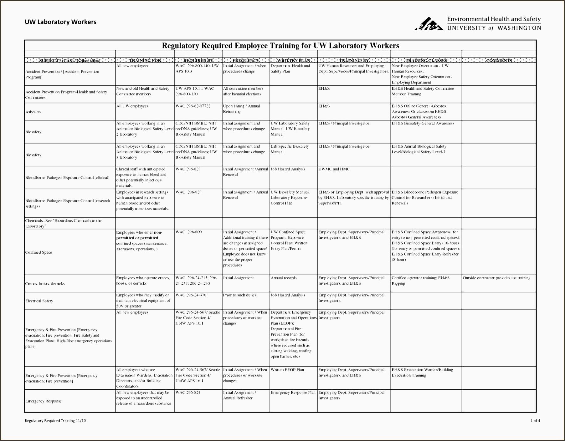 employee training plan template business 5 paragraph essay writing schedule templatememo templates word memo training training