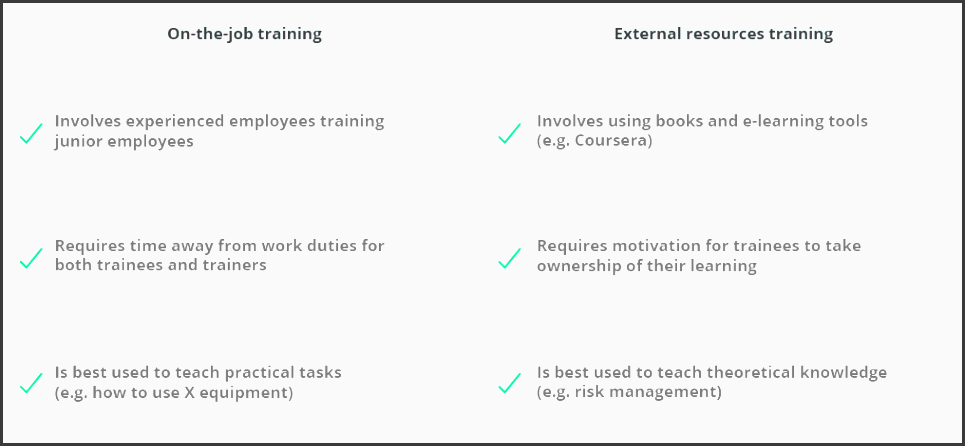 employee training program on the job vs external resources