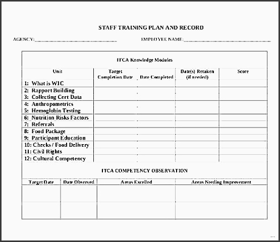 employee training plan template sample staff plan elegant snapshot medium