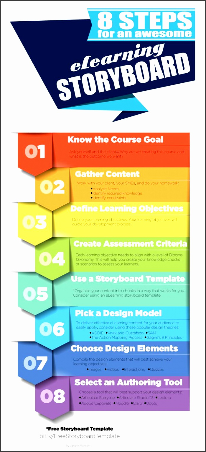 4 Storyboard Template For Designing Project