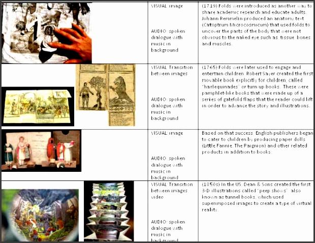 creation process storyboard