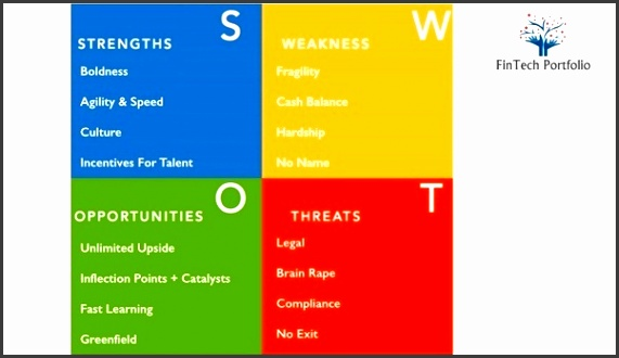 swot analysis alternatively swot matrix is an initialism for strengths weaknesses opportunities and threats and is a structured planning method that