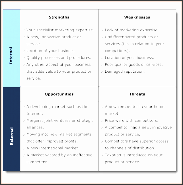 examples of swot analysis swot analysis example 001a5 examples