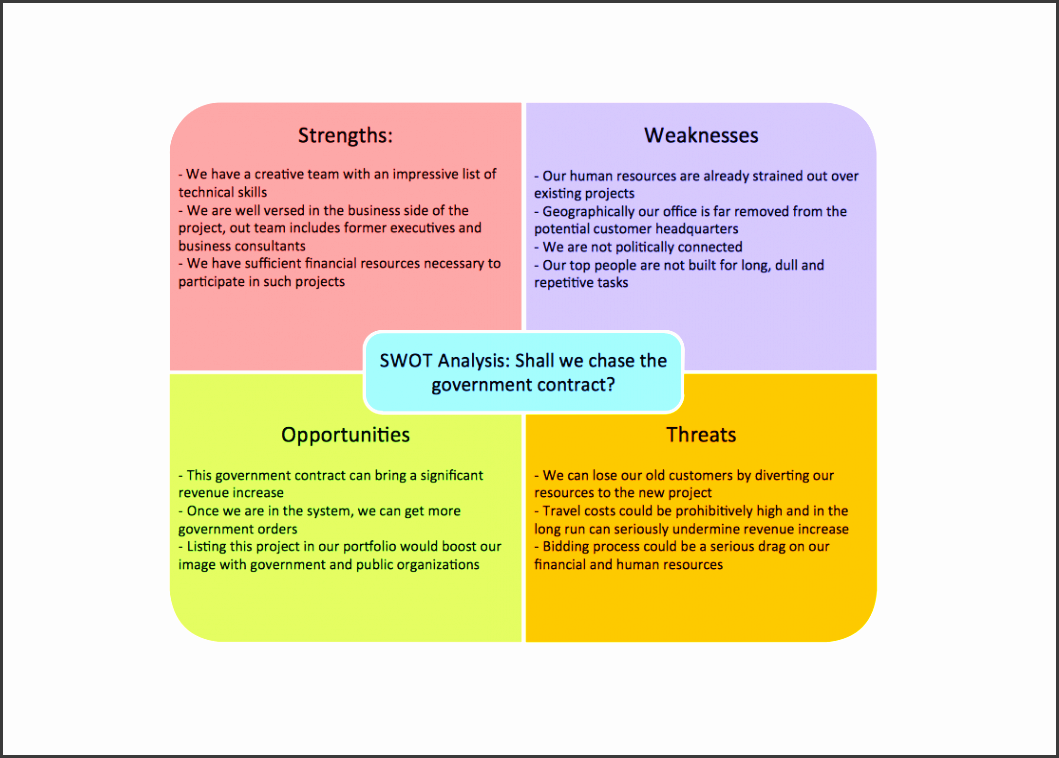 swot analysis government contract