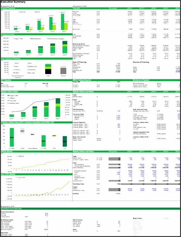 full size of spreadsheet ratio analysis spreadsheet swot analysis spreadsheet spreadsheet modelling and decision analysis