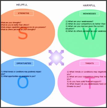 8 swot analysis templates